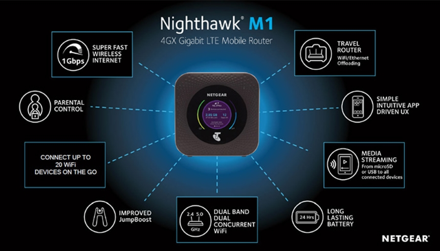 bo phat wifi 4g netgear nighthawk m1 mr1100 5